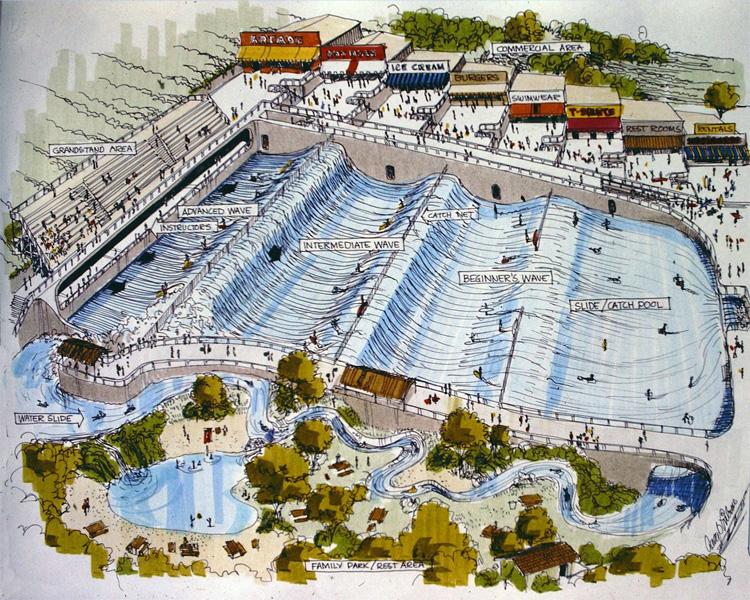 Morey Boogie Land: a piscina de ondas projetada por Tom Morey na década de 1980