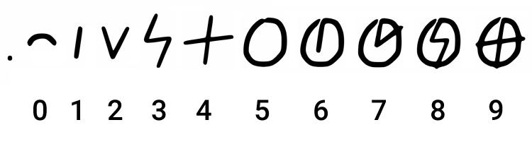 Universal Numeral System (UNS): um sistema de escrita digital de Tom Morey