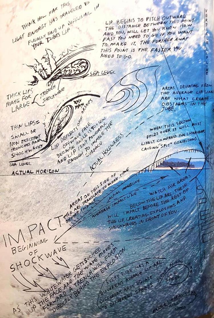 Waves: Teoria da Onda Motriz de Mike Stewart |  Esboço: Mike Stewart