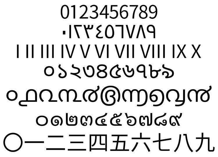 Números: o mundo adota e usa diferentes sistemas de escrita de números